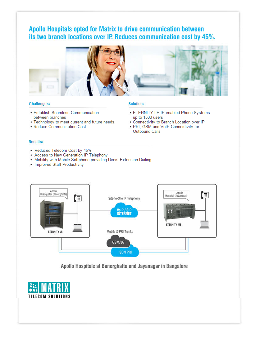 case study communication healthcare To support growth and gain efficiency, essen health care replaced their legacy  pbx with masergy unified communications as a  download case study.