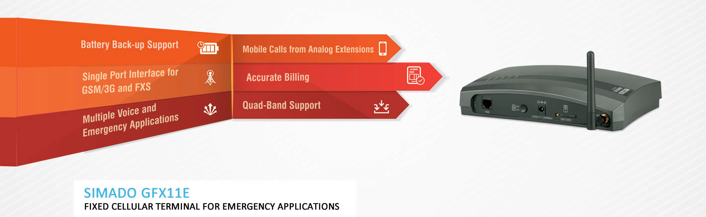 GSM FCT FOR EMERGENCY APPLICATIONS